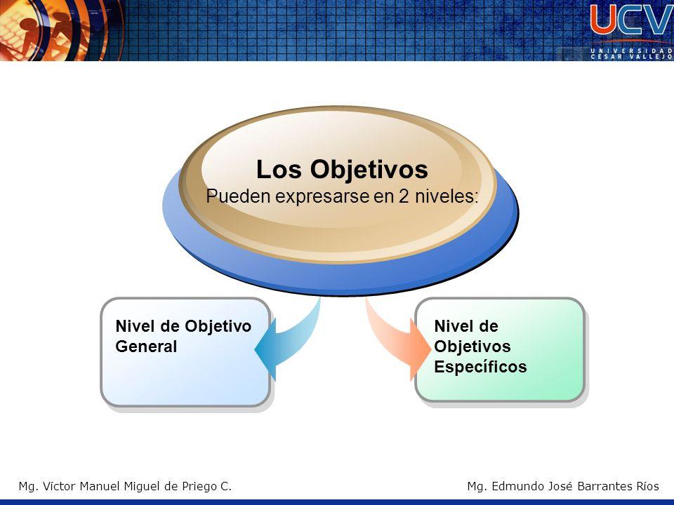 Mg. Víctor Manuel Miguel de Priego C. Nivel de Objetivos Específicos Nivel de Objetivo General Los Objetivos Pueden expresarse en 2 niveles: Mg. Edmun