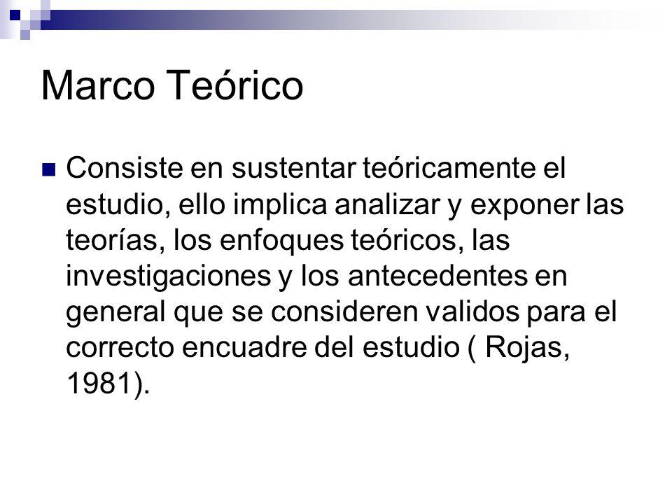 Marco Teórico Consiste en sustentar teóricamente el estudio, ello implica analizar y exponer las teorías, los enfoques teóricos, las investigaciones y