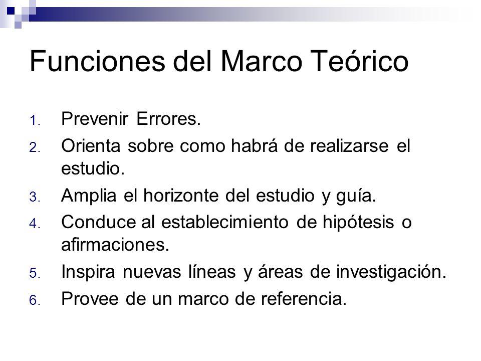 Funciones del Marco Teórico 1. Prevenir Errores. 2. Orienta sobre como habrá de realizarse el estudio. 3. Amplia el horizonte del estudio y guía. 4. C