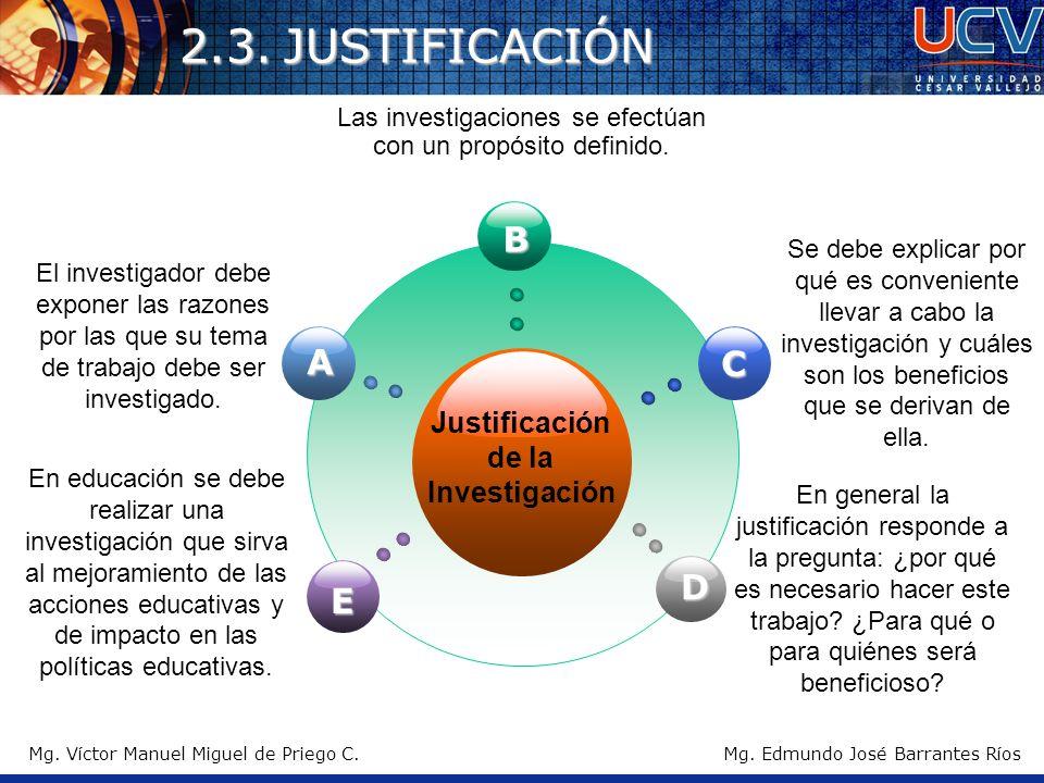Mg. Víctor Manuel Miguel de Priego C.Mg. Edmundo José Barrantes Ríos Justificación de la Investigación B E C D A El investigador debe exponer las razo