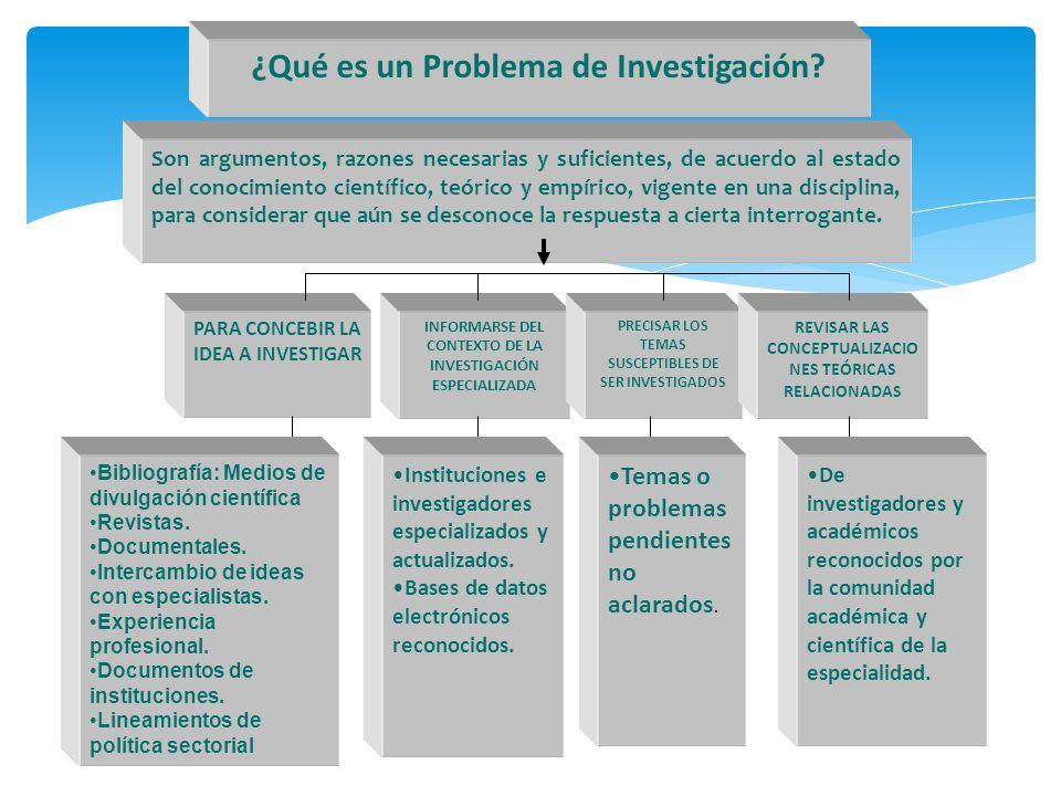 Una hipótesis es un supuesto sobre una realidad o problema que hay que demostrar.
