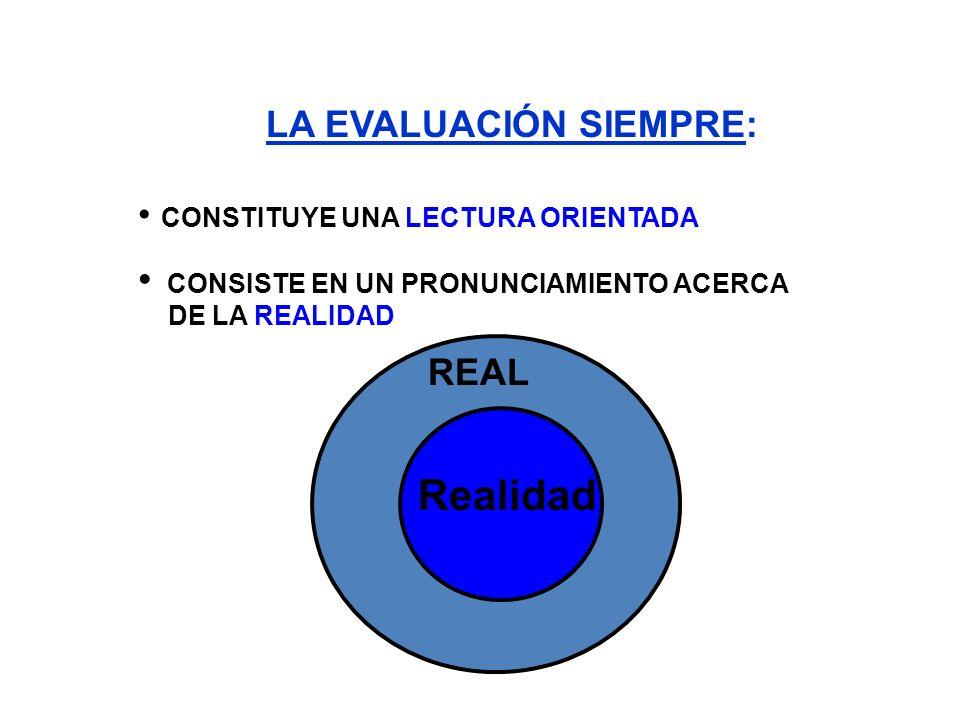 LA EVALUACIÓN SIEMPRE: CONSTITUYE UNA LECTURA ORIENTADA CONSISTE EN UN PRONUNCIAMIENTO ACERCA DE LA REALIDAD Realidad REAL