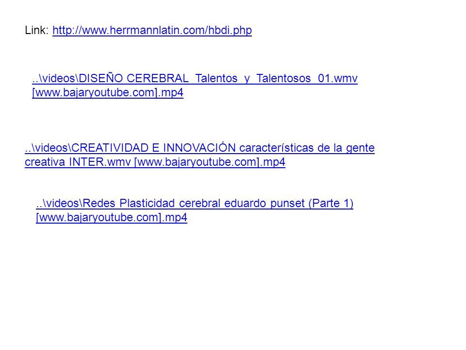Link: http://www.herrmannlatin.com/hbdi.php..\videos\DISEÑO CEREBRAL_Talentos_y_Talentosos_01.wmv [www.bajaryoutube.com].mp4..\videos\CREATIVIDAD E IN