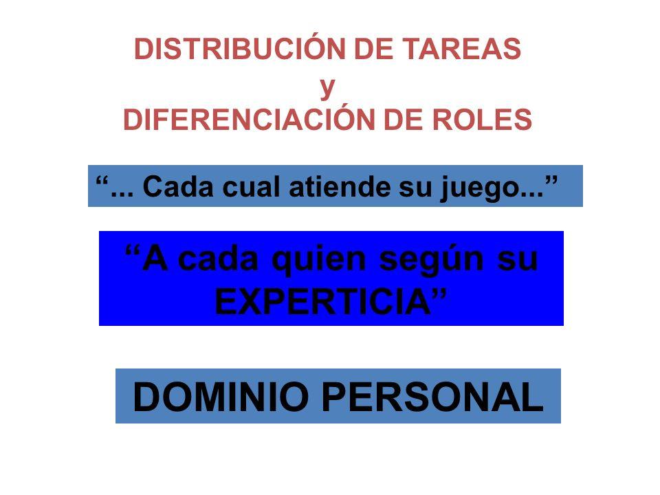 DISTRIBUCIÓN DE TAREAS y DIFERENCIACIÓN DE ROLES... Cada cual atiende su juego... A cada quien según su EXPERTICIA DOMINIO PERSONAL