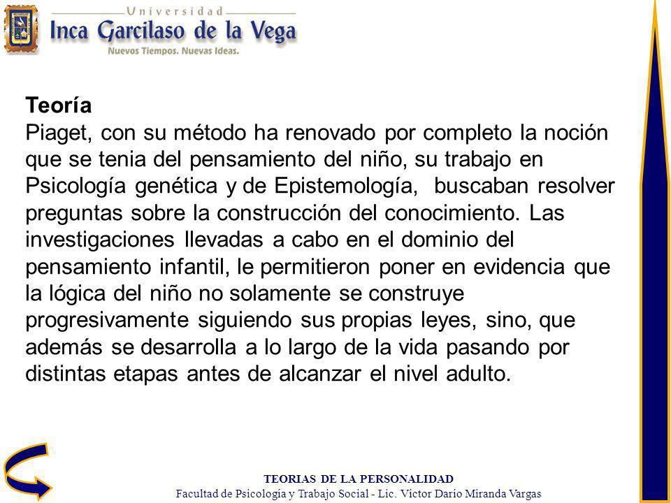 TEORIAS DE LA PERSONALIDAD Facultad de Psicología y Trabajo Social - Lic. Víctor Darío Miranda Vargas Teoría Piaget, con su método ha renovado por com