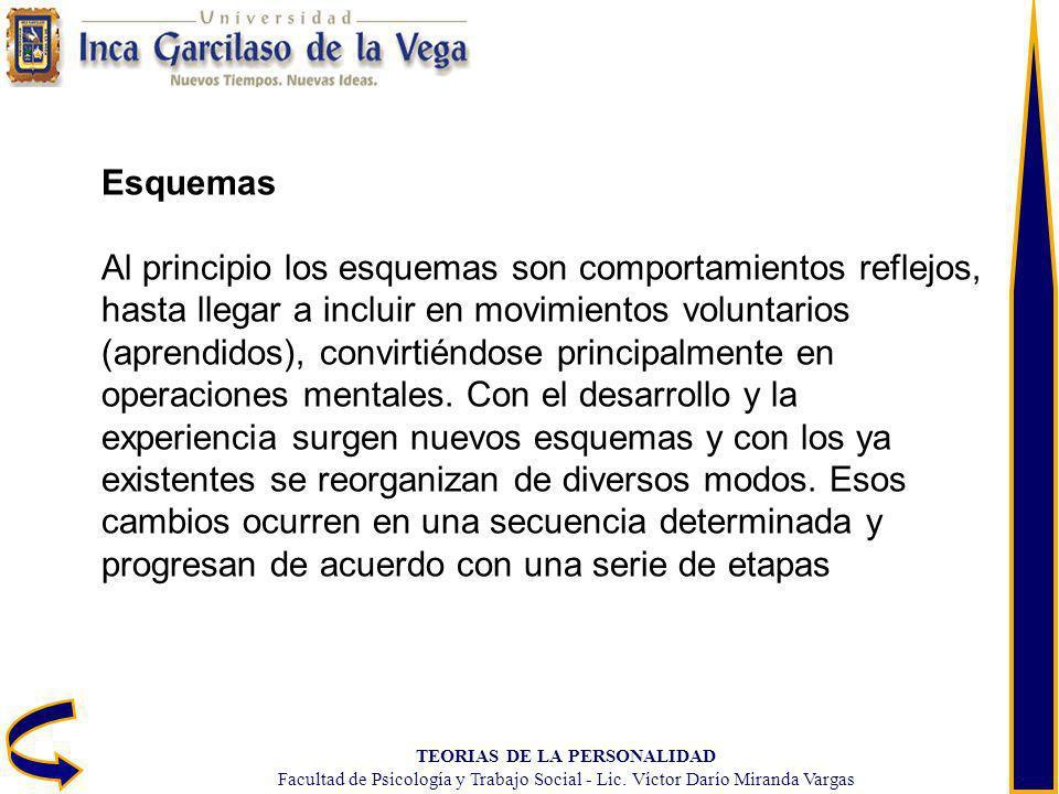 TEORIAS DE LA PERSONALIDAD Facultad de Psicología y Trabajo Social - Lic. Víctor Darío Miranda Vargas Esquemas Al principio los esquemas son comportam