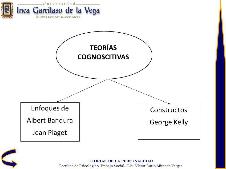 TEORIAS DE LA PERSONALIDAD Facultad de Psicología y Trabajo Social - Lic. Víctor Darío Miranda Vargas TEORÍAS COGNOSCITIVAS Enfoques de Albert Bandura