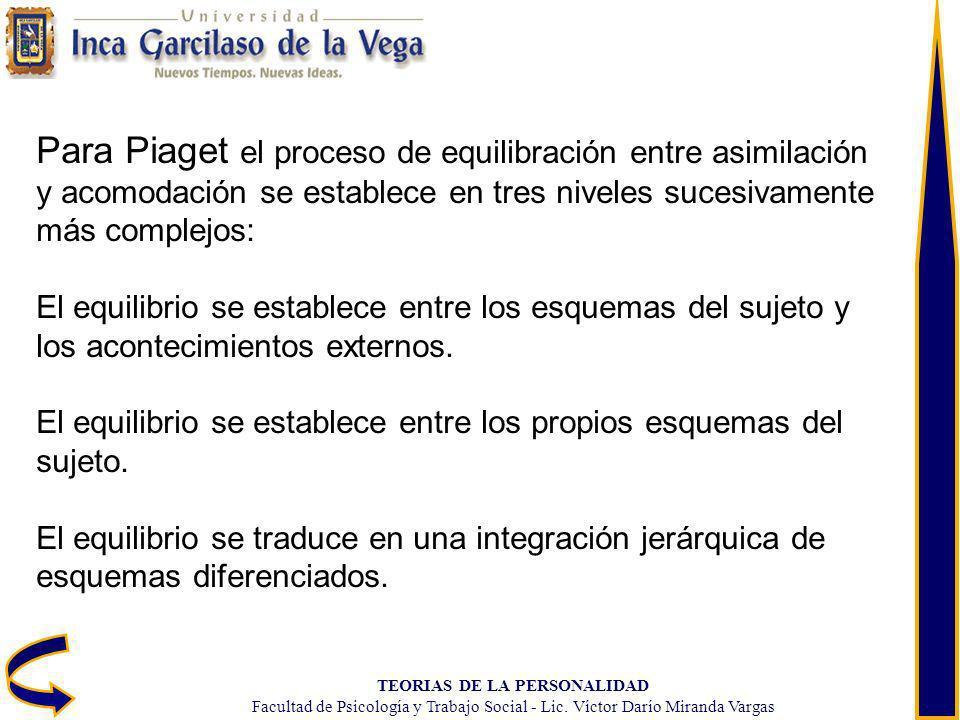 TEORIAS DE LA PERSONALIDAD Facultad de Psicología y Trabajo Social - Lic. Víctor Darío Miranda Vargas Para Piaget el proceso de equilibración entre as