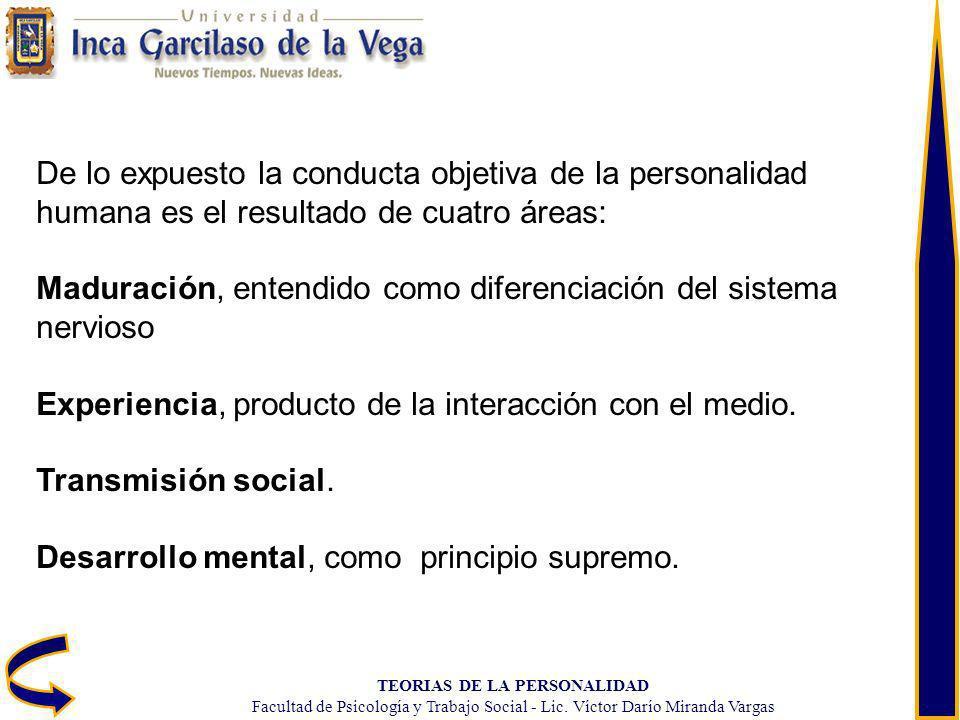 TEORIAS DE LA PERSONALIDAD Facultad de Psicología y Trabajo Social - Lic. Víctor Darío Miranda Vargas De lo expuesto la conducta objetiva de la person