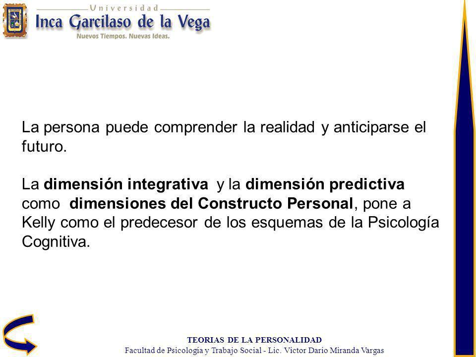 TEORIAS DE LA PERSONALIDAD Facultad de Psicología y Trabajo Social - Lic. Víctor Darío Miranda Vargas La persona puede comprender la realidad y antici