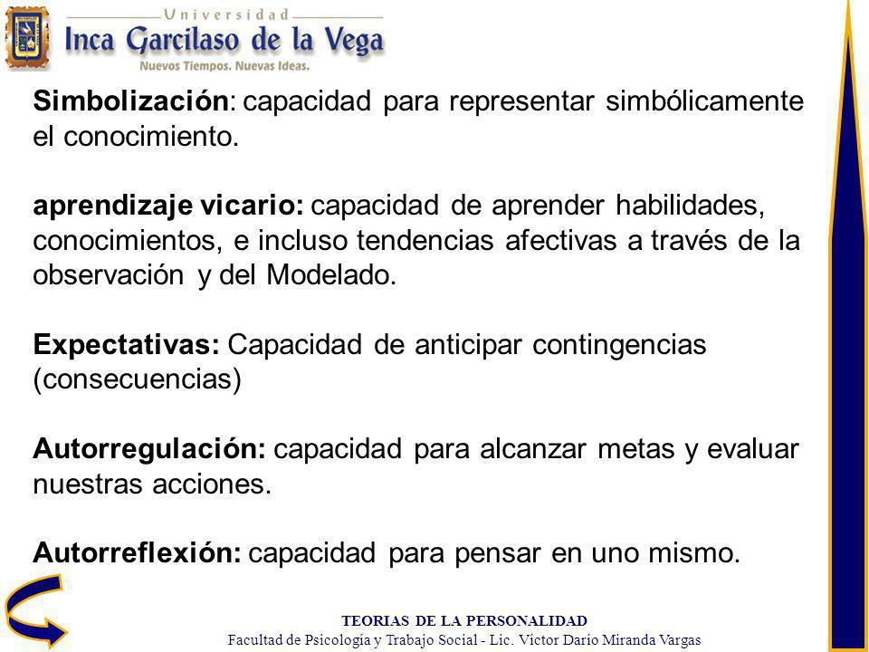 TEORIAS DE LA PERSONALIDAD Facultad de Psicología y Trabajo Social - Lic. Víctor Darío Miranda Vargas Simbolización: capacidad para representar simból
