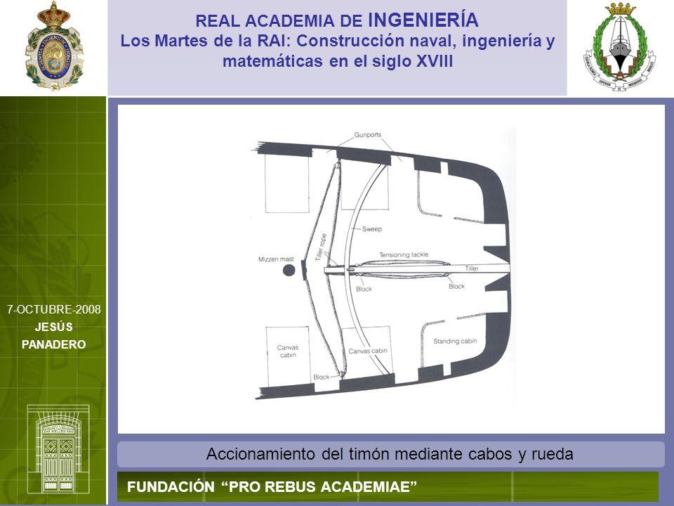 Accionamiento del timón mediante cabos y rueda REAL ACADEMIA DE INGENIERÍA FUNDACIÓN PRO REBUS ACADEMIAE Los Martes de la RAI: Construcción naval, ing