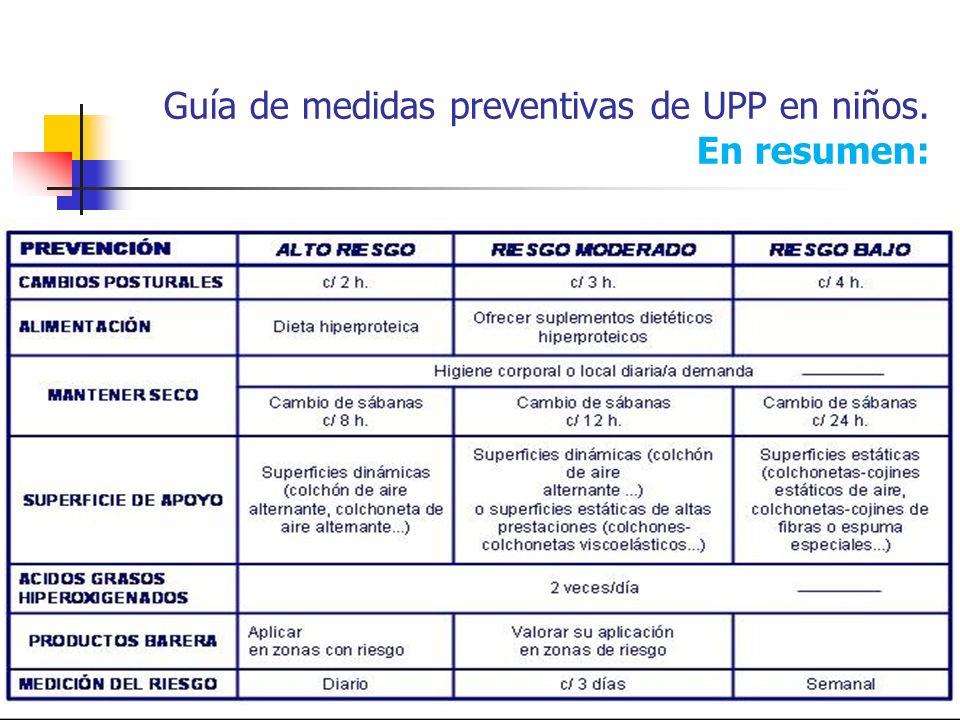 Guía de medidas preventivas de UPP en niños. En resumen:
