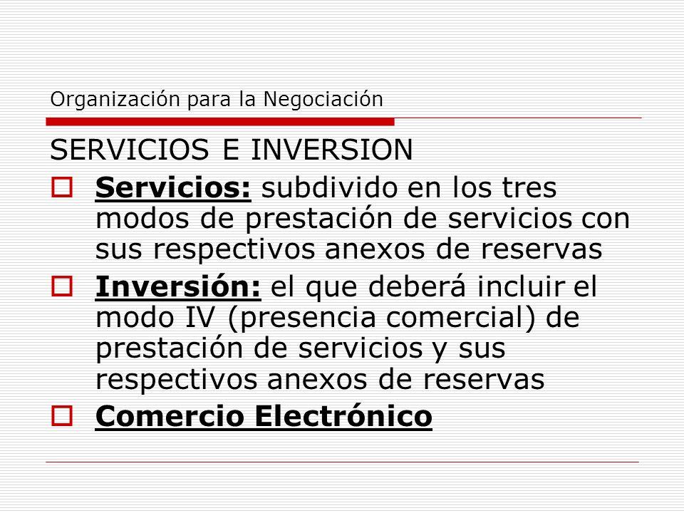 Organización para la Negociación SERVICIOS E INVERSION Servicios: subdivido en los tres modos de prestación de servicios con sus respectivos anexos de