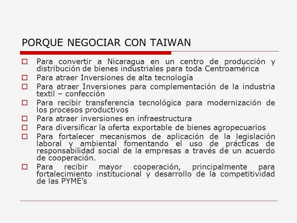 PORQUE NEGOCIAR CON TAIWAN Para convertir a Nicaragua en un centro de producción y distribución de bienes industriales para toda Centroamérica Para at