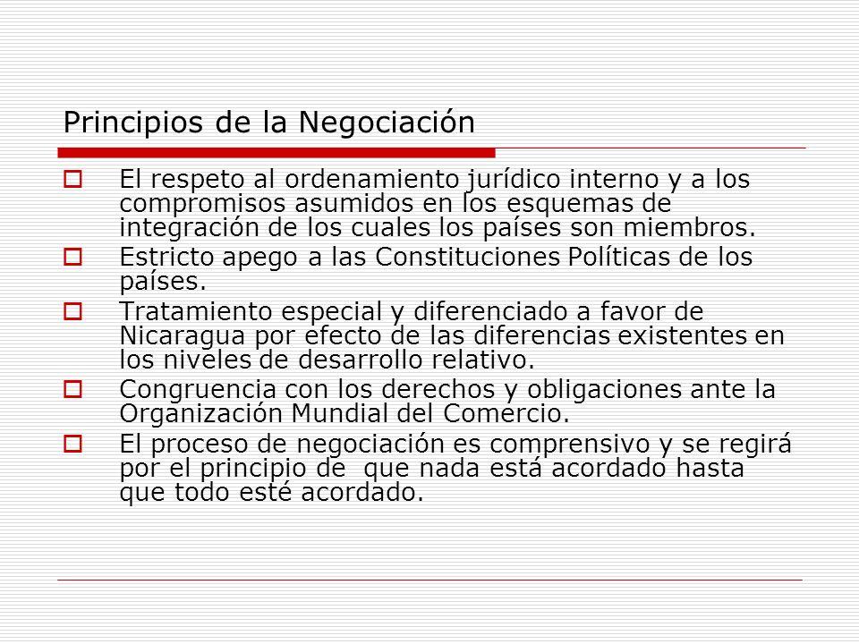 Principios de la Negociación El respeto al ordenamiento jurídico interno y a los compromisos asumidos en los esquemas de integración de los cuales los