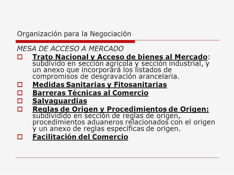 Organización para la Negociación MESA DE ACCESO A MERCADO Trato Nacional y Acceso de bienes al Mercado: subdivido en sección agrícola y sección indust
