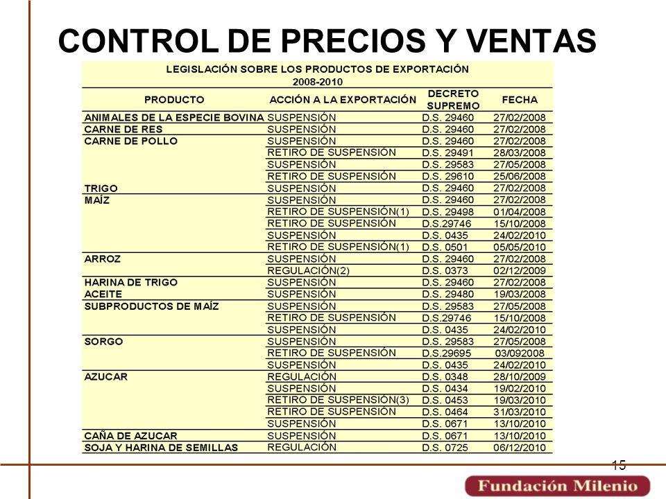 15 CONTROL DE PRECIOS Y VENTAS