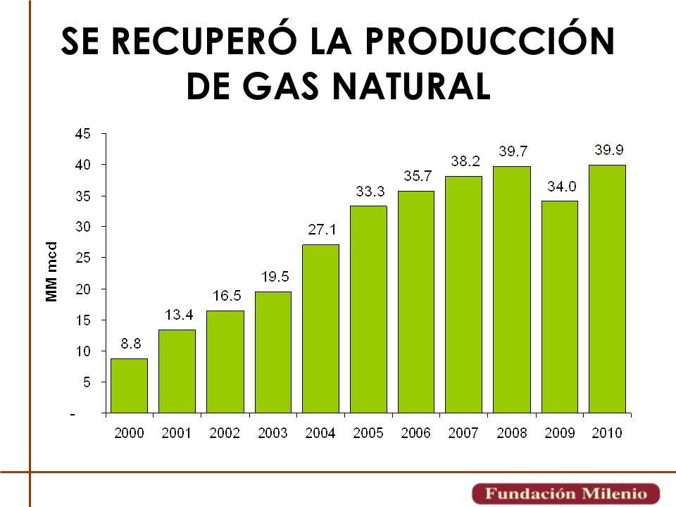 SE RECUPERÓ LA PRODUCCIÓN DE GAS NATURAL