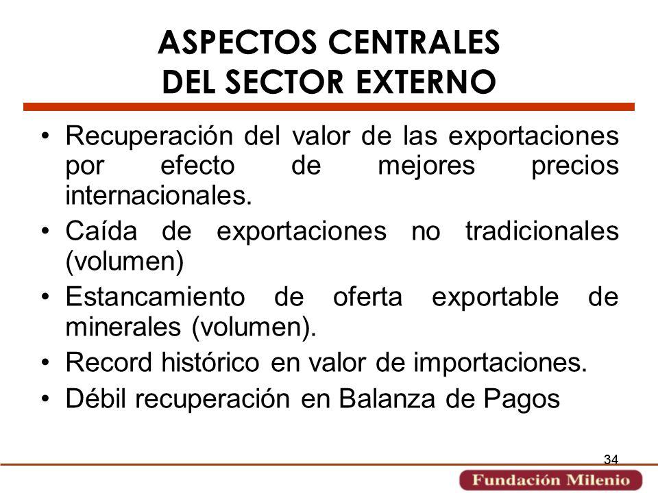 34 ASPECTOS CENTRALES DEL SECTOR EXTERNO Recuperación del valor de las exportaciones por efecto de mejores precios internacionales. Caída de exportaci