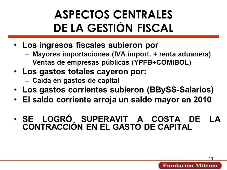 41 ASPECTOS CENTRALES DE LA GESTI Ó N FISCAL Los ingresos fiscales subieron por –Mayores importaciones (IVA import. + renta aduanera) –Ventas de empre