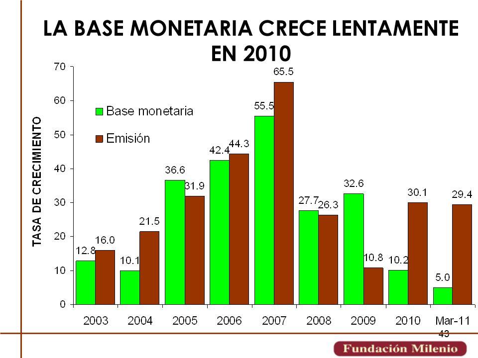 43 LA BASE MONETARIA CRECE LENTAMENTE EN 2010