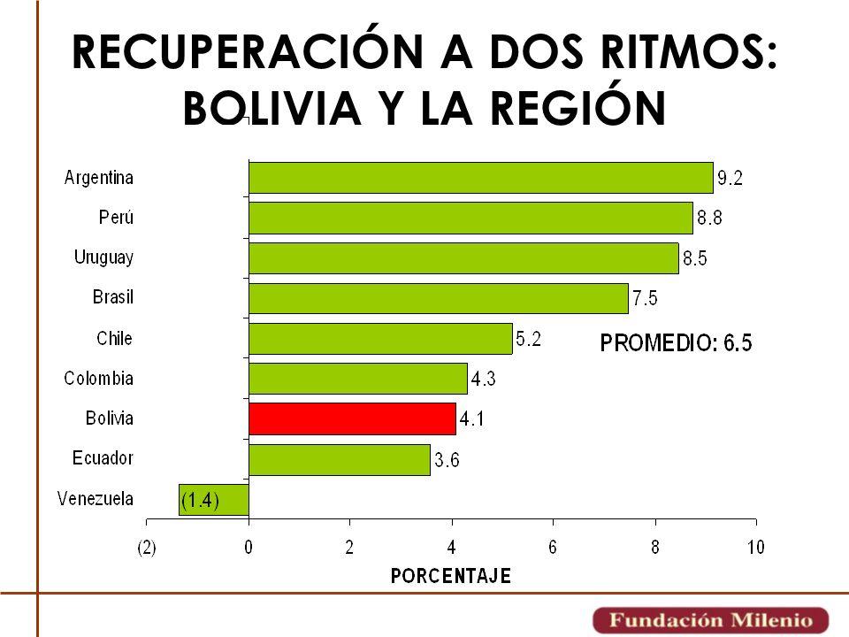 37 AUMENTO EN LOS INGRESOS DEL SPNF EN EL 2010 AUMENTO =11.2% EXPLICA EL 54% DE L AUMENTO DE LOS INGRESOS (IVA IMPORTACIONES+ RENTA ADUANERA) EXPLICA EL 35.8% DEL AUMENTO DE LOS INGRESOS (GAS) EXPLICA EL 11.2% DEL AUMENTO DE LOS INGRESOS(¿?) MAYORES IMPORTACIONES E INCREMENTO DE VENTAS DE GAS EXPLICAN LA SUBIDA EN LOS INGRESOS