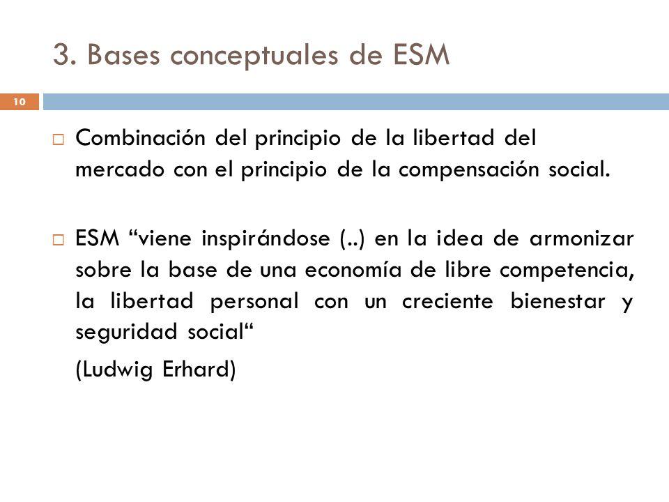 10 3. Bases conceptuales de ESM Combinación del principio de la libertad del mercado con el principio de la compensación social. ESM viene inspirándos
