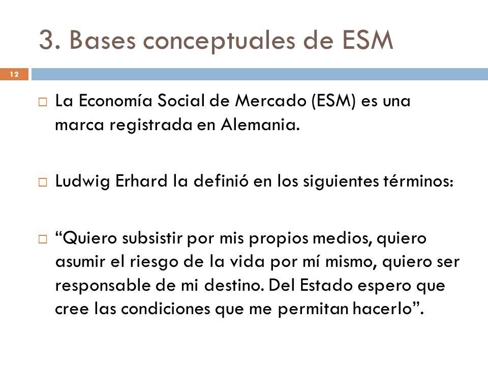 3. Bases conceptuales de ESM La Economía Social de Mercado (ESM) es una marca registrada en Alemania. Ludwig Erhard la definió en los siguientes térmi
