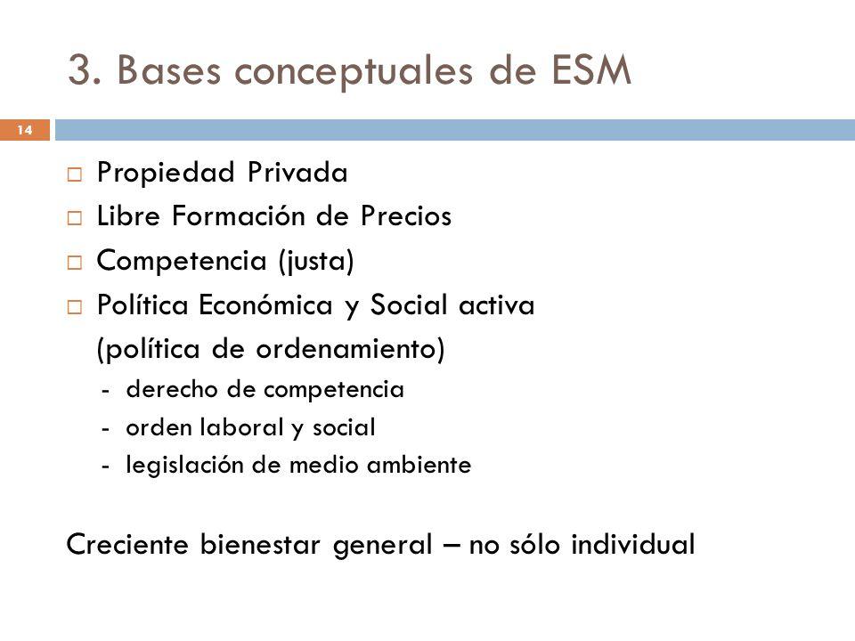 14 Propiedad Privada Libre Formación de Precios Competencia (justa) Política Económica y Social activa (política de ordenamiento) -derecho de competen