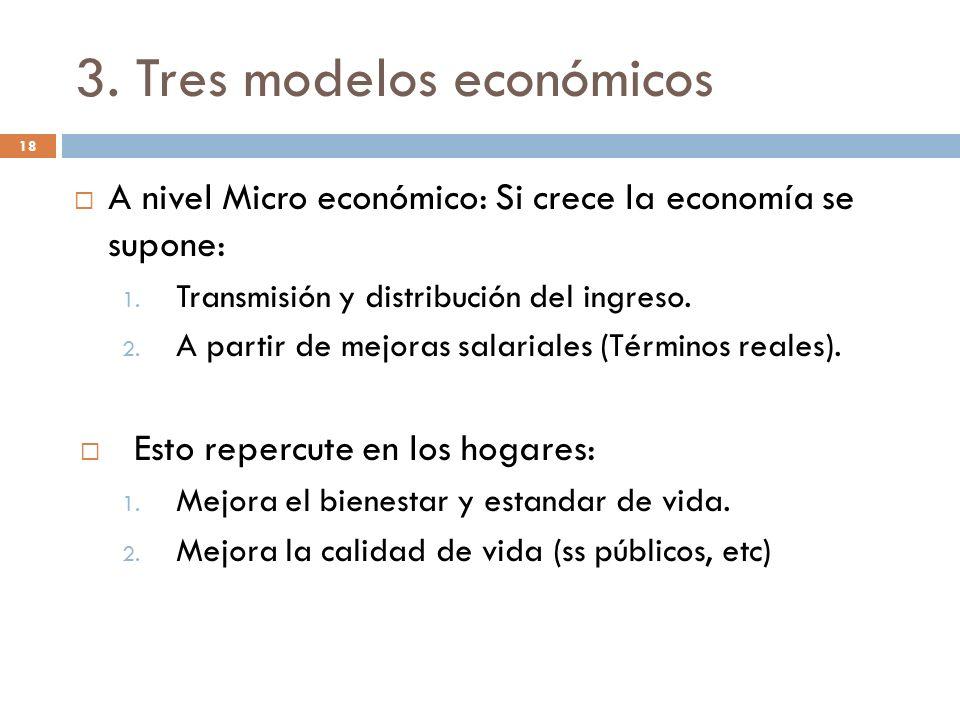 3. Tres modelos económicos A nivel Micro económico: Si crece la economía se supone: 1. Transmisión y distribución del ingreso. 2. A partir de mejoras