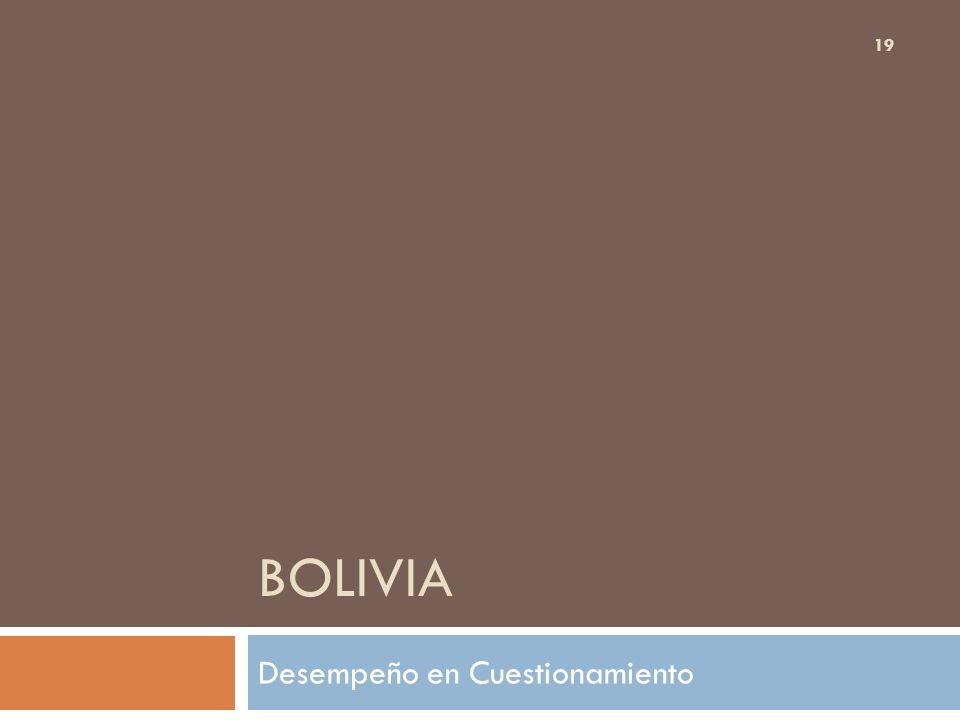 BOLIVIA Desempeño en Cuestionamiento 19