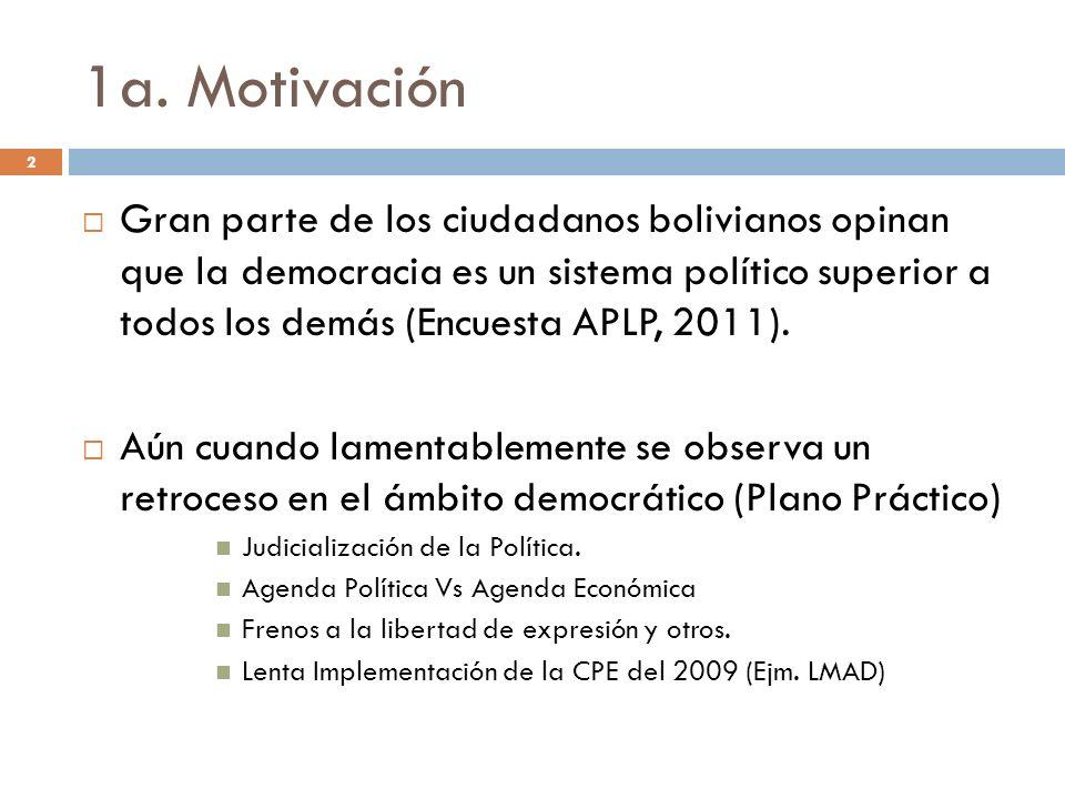 1a. Motivación 2 Gran parte de los ciudadanos bolivianos opinan que la democracia es un sistema político superior a todos los demás (Encuesta APLP, 20