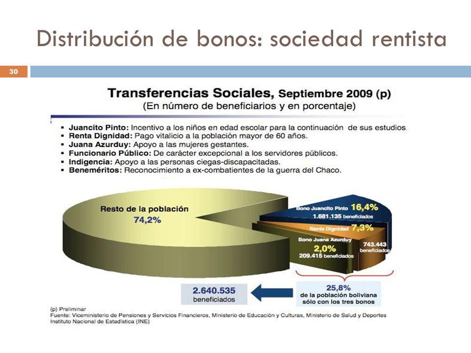 Distribución de bonos: sociedad rentista 30