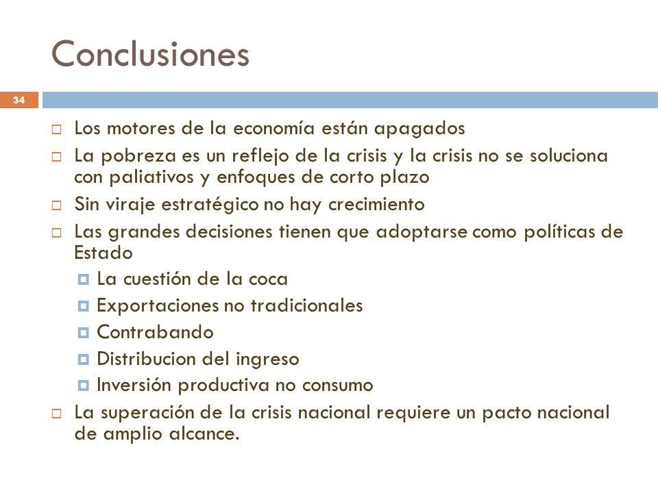34 Conclusiones Los motores de la economía están apagados La pobreza es un reflejo de la crisis y la crisis no se soluciona con paliativos y enfoques
