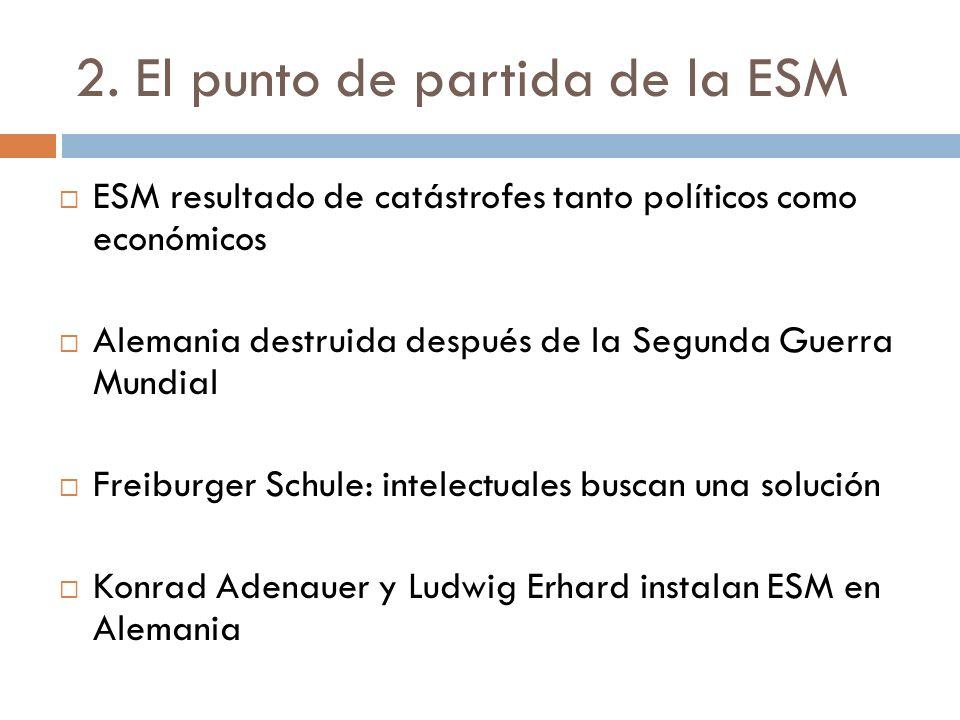 2. El punto de partida de la ESM ESM resultado de catástrofes tanto políticos como económicos Alemania destruida después de la Segunda Guerra Mundial