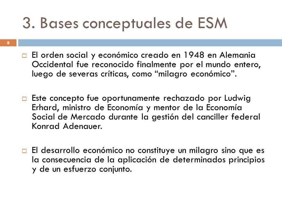 3. Bases conceptuales de ESM El orden social y económico creado en 1948 en Alemania Occidental fue reconocido finalmente por el mundo entero, luego de
