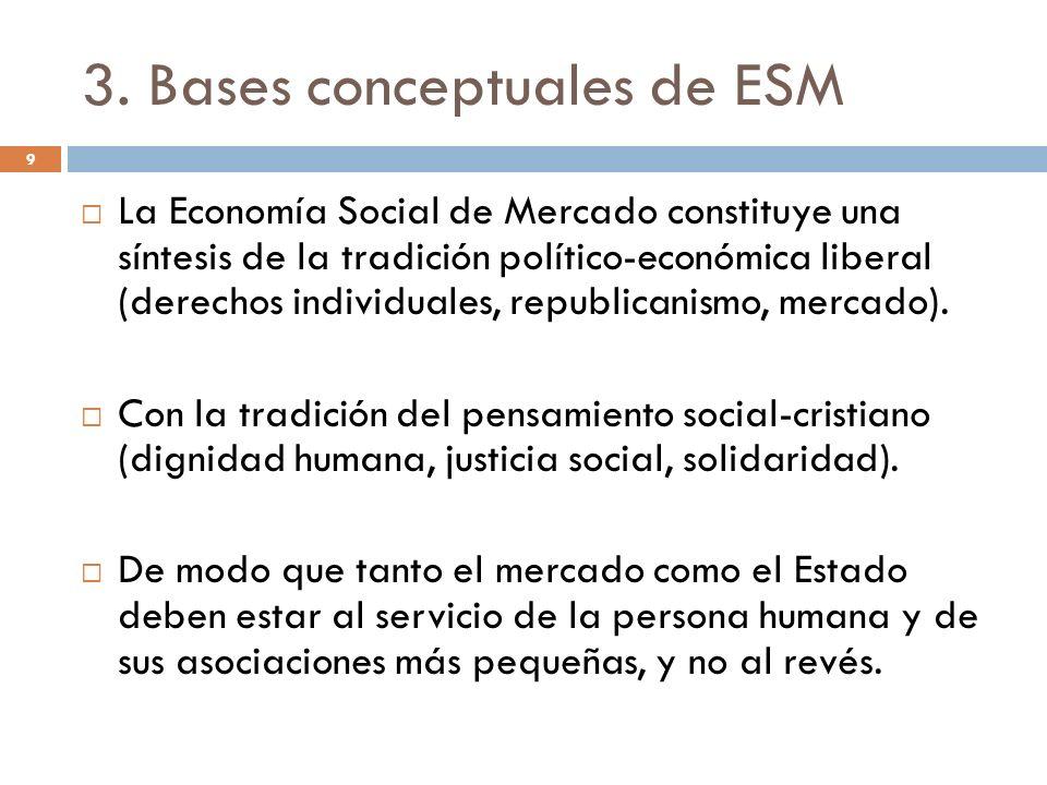 3. Bases conceptuales de ESM La Economía Social de Mercado constituye una síntesis de la tradición político-económica liberal (derechos individuales,