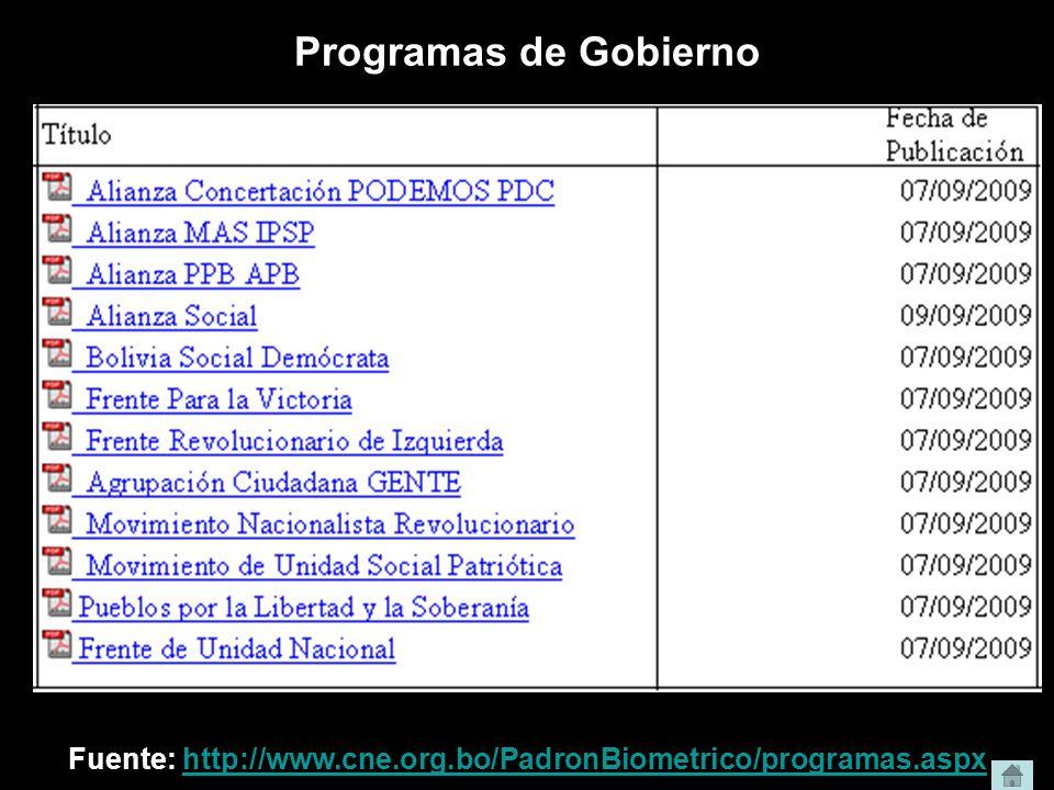 Programas de Gobierno Fuente: http://www.cne.org.bo/PadronBiometrico/programas.aspxhttp://www.cne.org.bo/PadronBiometrico/programas.aspx
