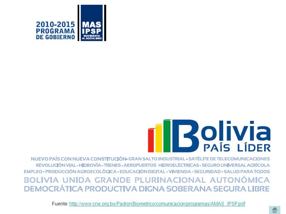 Fuente: http://www.cne.org.bo/PadronBiometrico/comunicacion/programas/AMAS_IPSP.pdfhttp://www.cne.org.bo/PadronBiometrico/comunicacion/programas/AMAS_