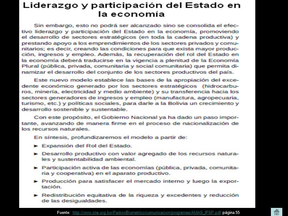 Fuente: http://www.cne.org.bo/PadronBiometrico/comunicacion/programas/AMAS_IPSP.pdf página 55 http://www.cne.org.bo/PadronBiometrico/comunicacion/prog