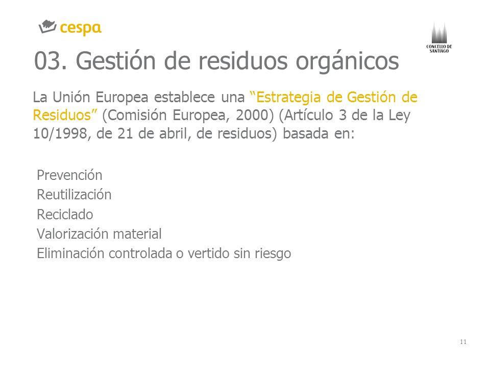 11 03. Gestión de residuos orgánicos La Unión Europea establece una Estrategia de Gestión de Residuos (Comisión Europea, 2000) (Artículo 3 de la Ley 1