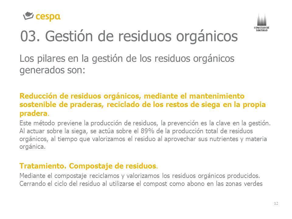 12 03. Gestión de residuos orgánicos Los pilares en la gestión de los residuos orgánicos generados son: Reducción de residuos orgánicos, mediante el m
