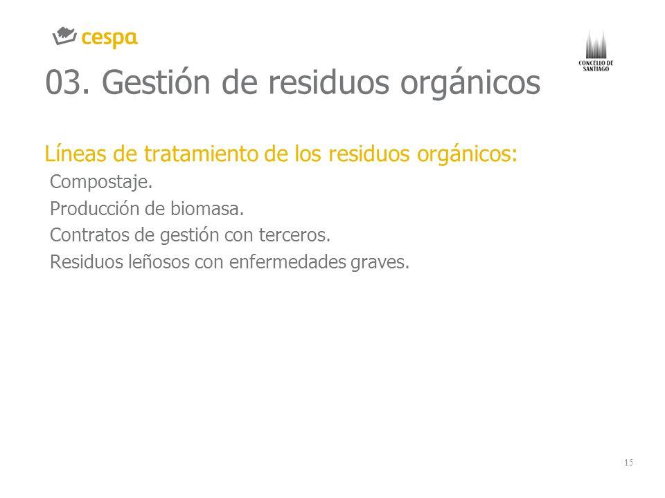 15 03. Gestión de residuos orgánicos Líneas de tratamiento de los residuos orgánicos: Compostaje. Producción de biomasa. Contratos de gestión con terc