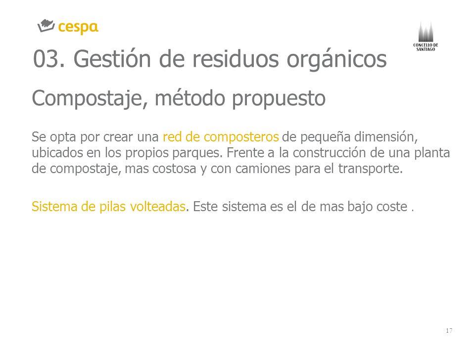 17 03. Gestión de residuos orgánicos Compostaje, método propuesto Se opta por crear una red de composteros de pequeña dimensión, ubicados en los propi