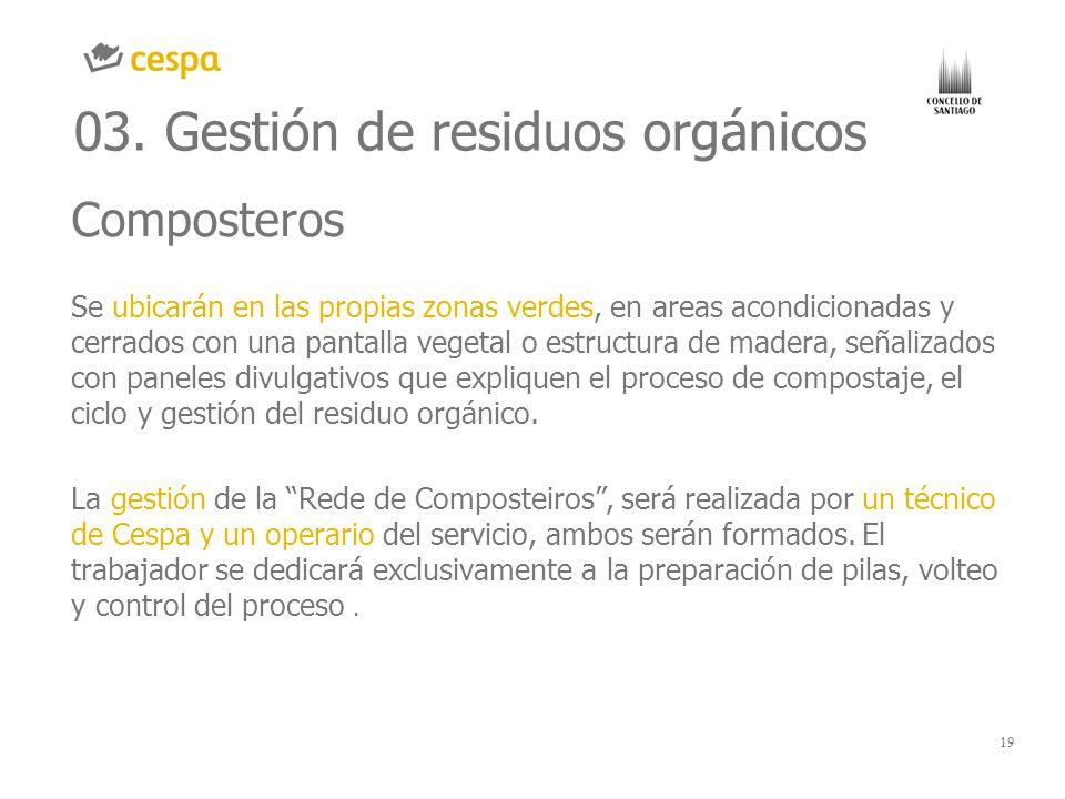 19 03. Gestión de residuos orgánicos Composteros Se ubicarán en las propias zonas verdes, en areas acondicionadas y cerrados con una pantalla vegetal