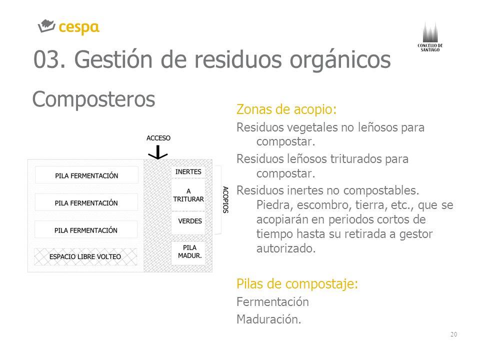20 03. Gestión de residuos orgánicos Zonas de acopio: Residuos vegetales no leñosos para compostar. Residuos leñosos triturados para compostar. Residu