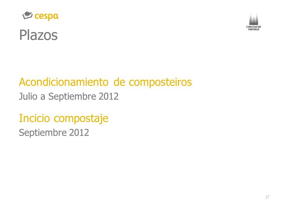 27 Plazos Acondicionamiento de composteiros Julio a Septiembre 2012 Incicio compostaje Septiembre 2012