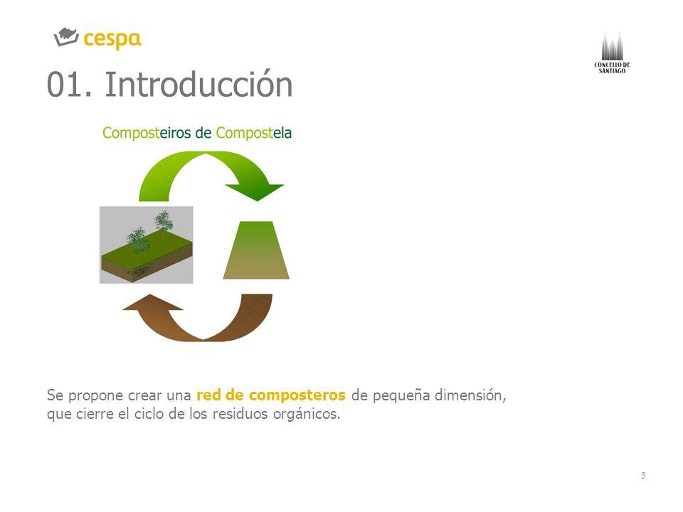 5 01. Introducción Se propone crear una red de composteros de pequeña dimensión, que cierre el ciclo de los residuos orgánicos.