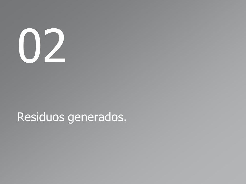 02 Residuos generados.